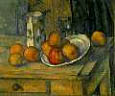 Cézanne Nature morte - pot à lait et fruits 1900 National Gallery of Art, gift of the W.Averell Harriman, in memory of Marie N. Harriman 1972.9.5 © 2005 Board of Trustees, National Gallery of Art